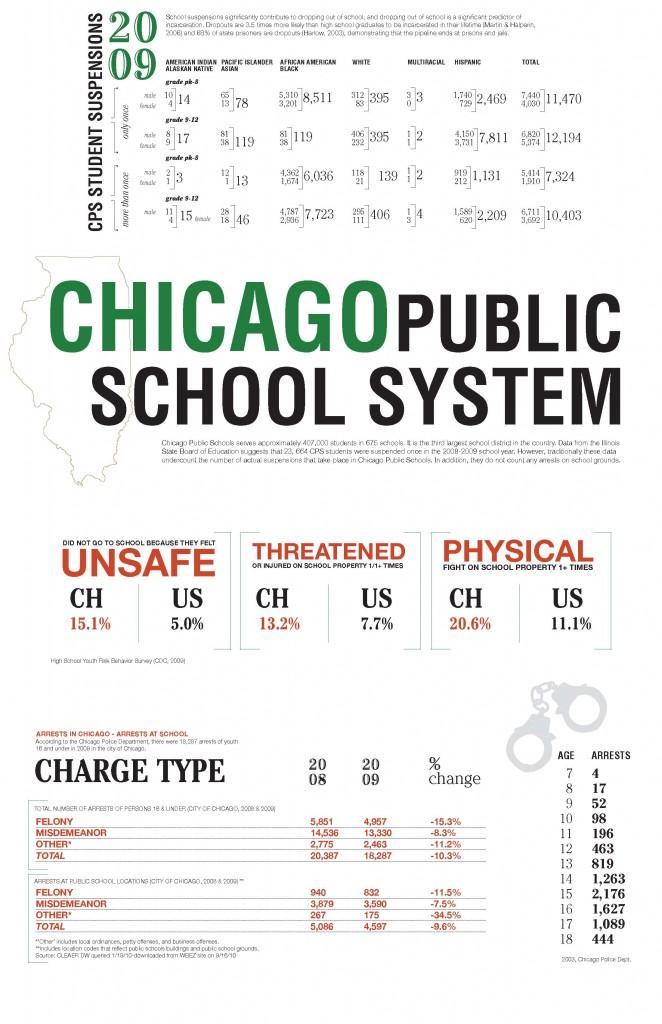 chicagos-school-to-prison-pipeline_5029164ed6e1a