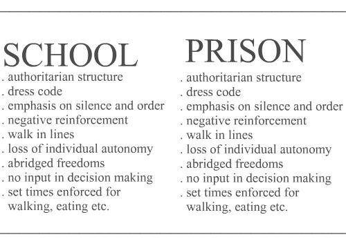 Schools Vs. Prisons