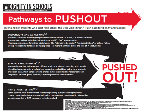 paths to pushout