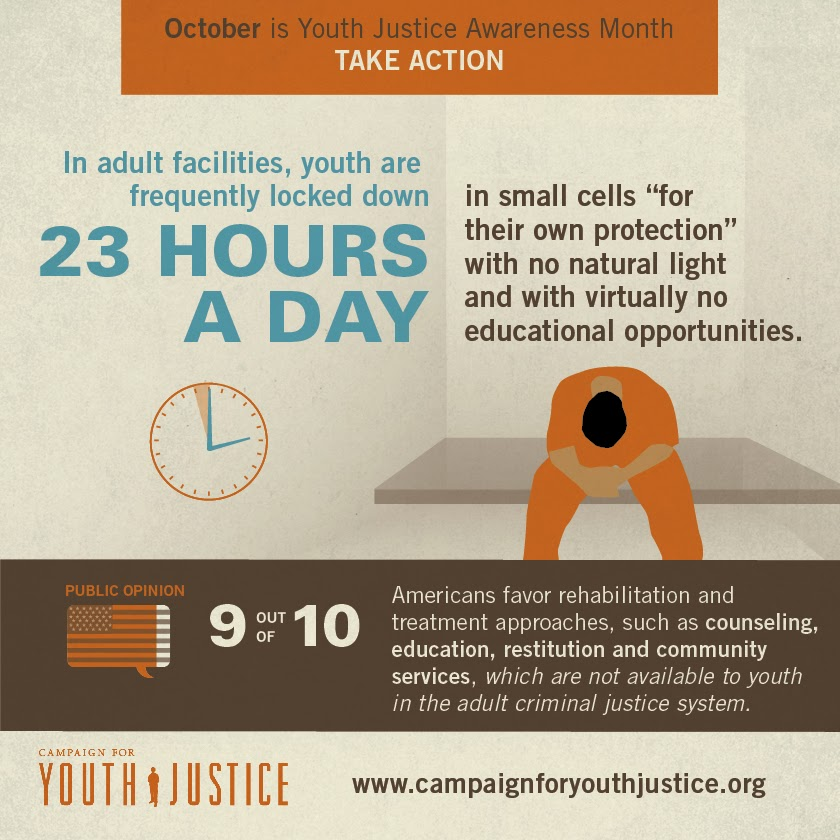 Youth Are Locked Down 23 Hours a Day