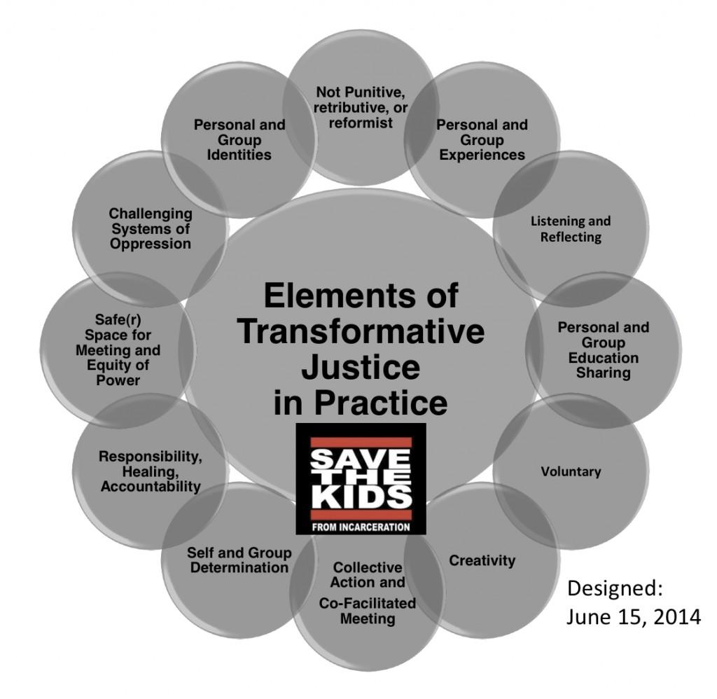 Transformative Justice in Action-3