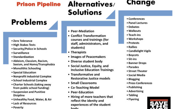 Pipeline To Prison Special Education >> School To Prison Pipeline Page 2